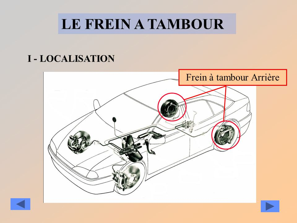 le freinage automobile ppt video online t l charger. Black Bedroom Furniture Sets. Home Design Ideas