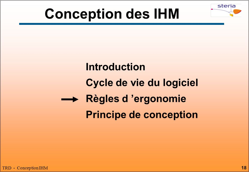 Conception des IHM Introduction Cycle de vie du logiciel