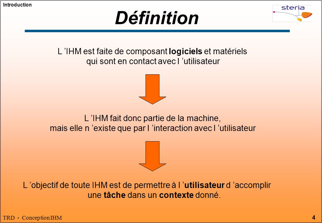 Définition L 'IHM est faite de composant logiciels et matériels