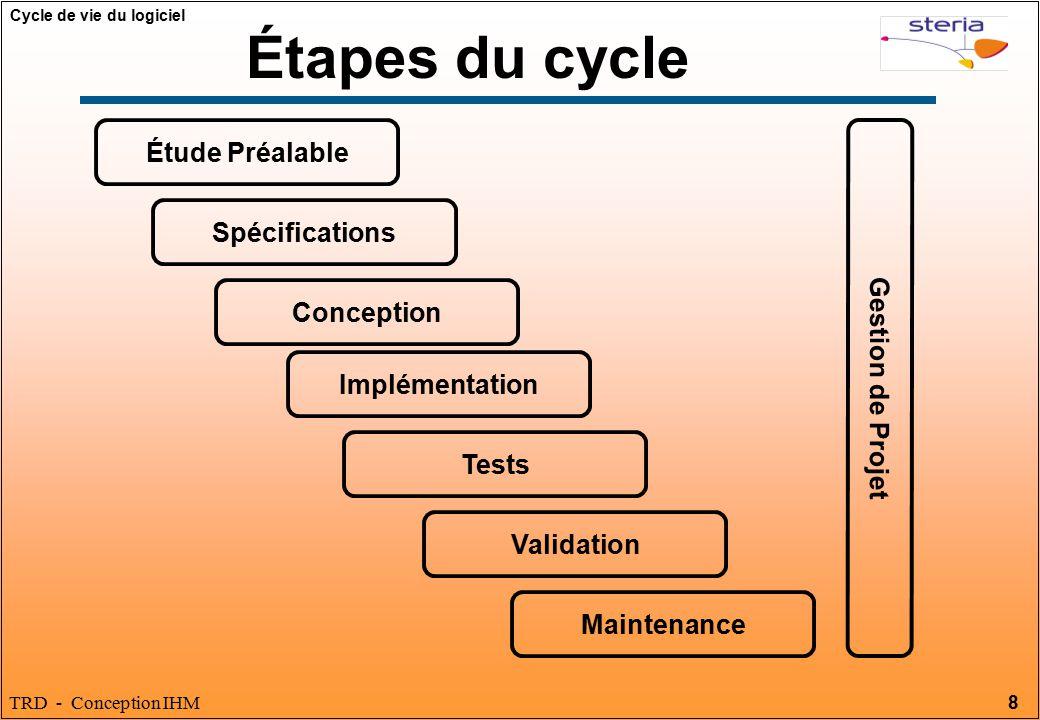 Étapes du cycle Étude Préalable Spécifications Conception