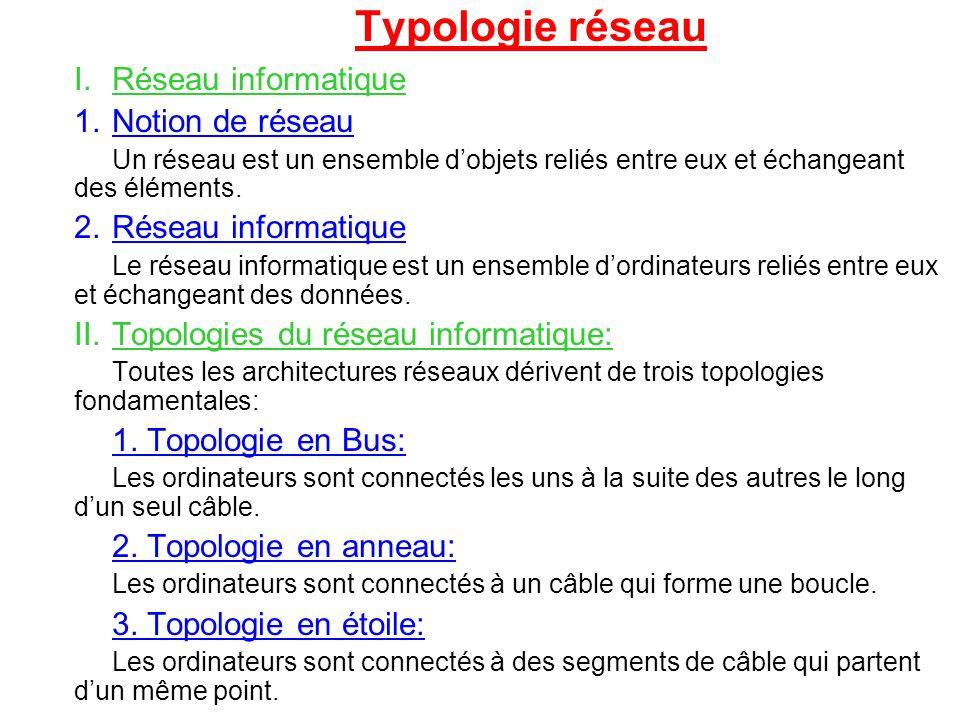 Typologie réseau Réseau informatique Notion de réseau