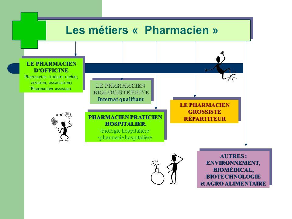 fiche metier pharmacienne