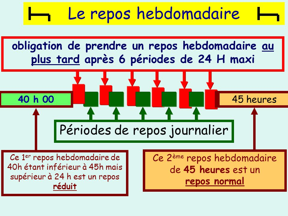 R glementation sociale europ enne ppt video online for Obligation salle de repos au travail