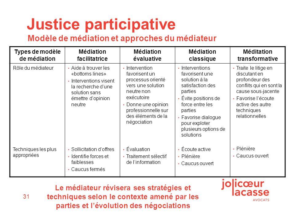 Tout savoir sur la justice participative ppt video - Chambre professionnelle de la mediation et de la negociation ...