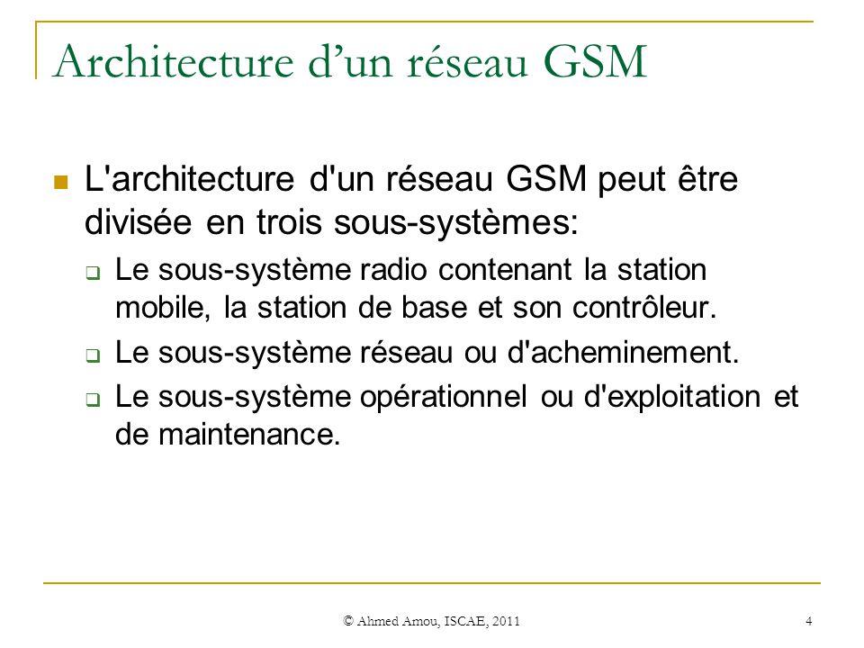 Initiation au r seau gsm ppt t l charger for L architecture d un systeme de messagerie