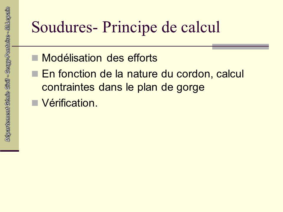 Soudures- Principe de calcul