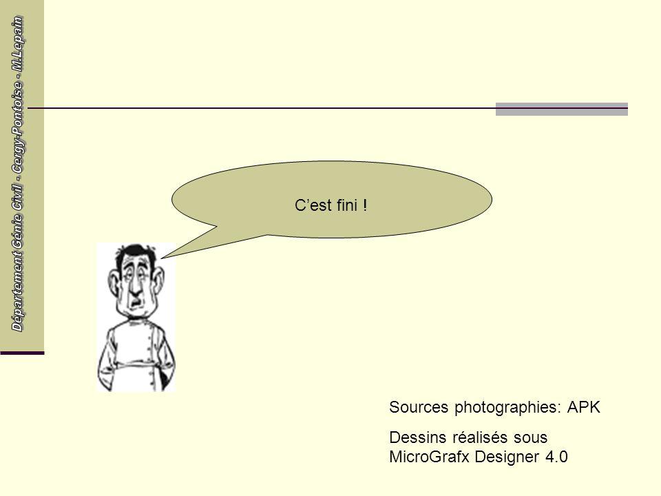 C'est fini ! Sources photographies: APK Dessins réalisés sous MicroGrafx Designer 4.0