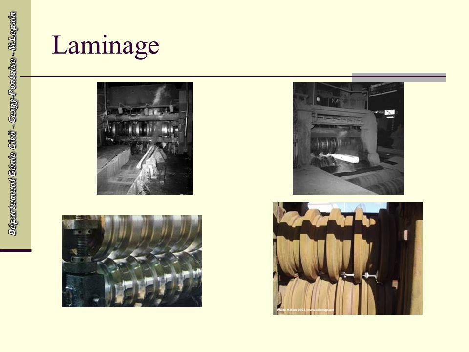 Laminage