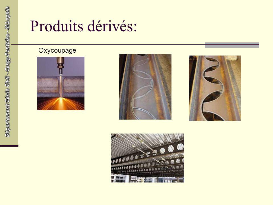 Produits dérivés: Oxycoupage