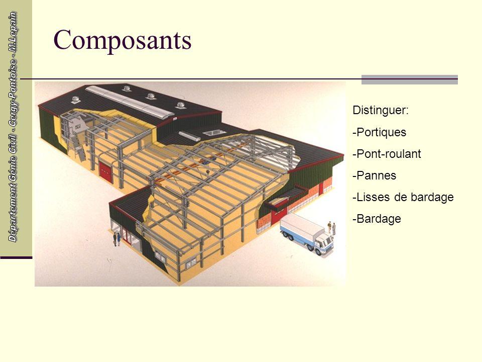 Composants Distinguer: Portiques Pont-roulant Pannes Lisses de bardage