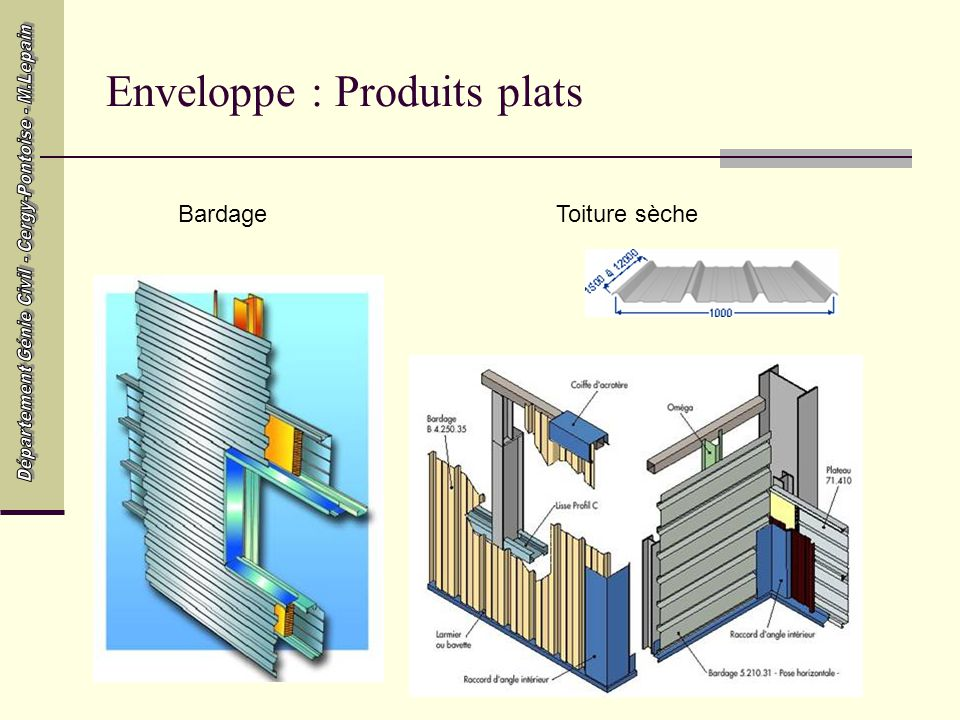 Enveloppe : Produits plats