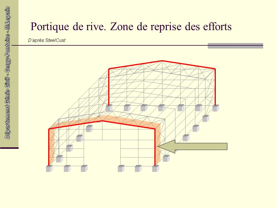 Portique de rive. Zone de reprise des efforts