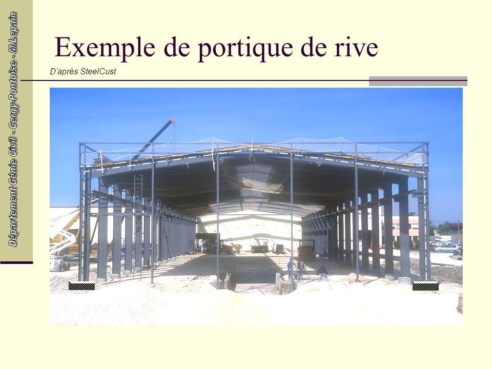 Exemple de portique de rive
