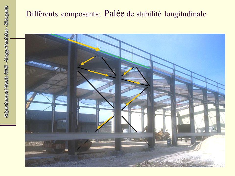 Différents composants: Palée de stabilité longitudinale