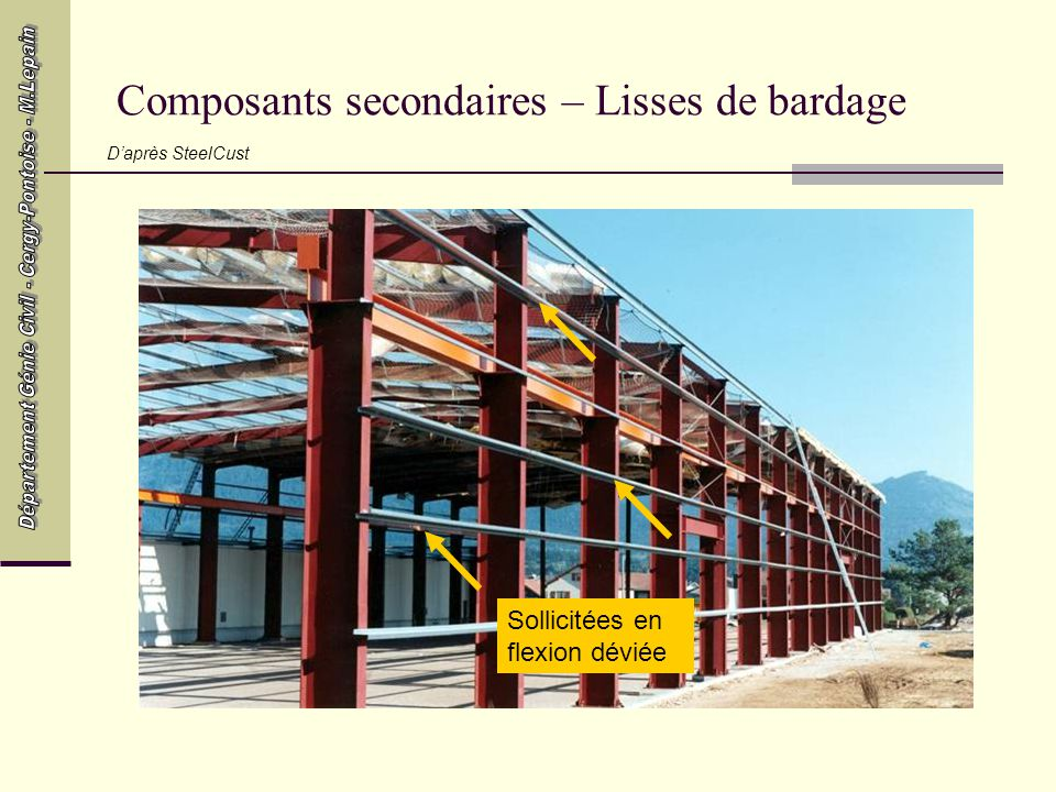 Composants secondaires – Lisses de bardage