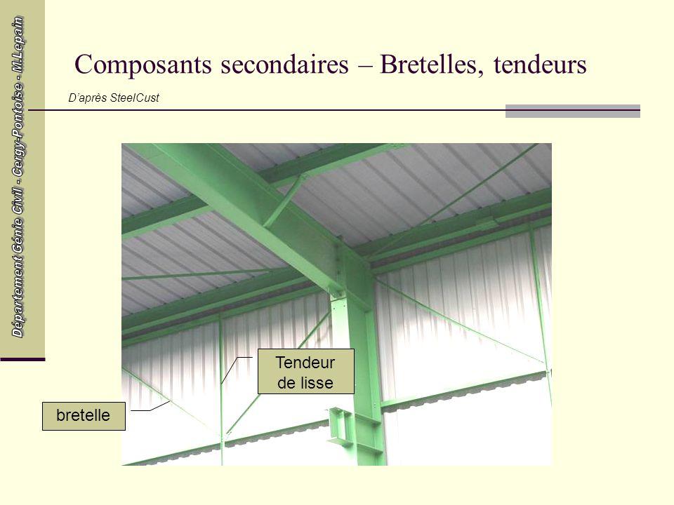Composants secondaires – Bretelles, tendeurs