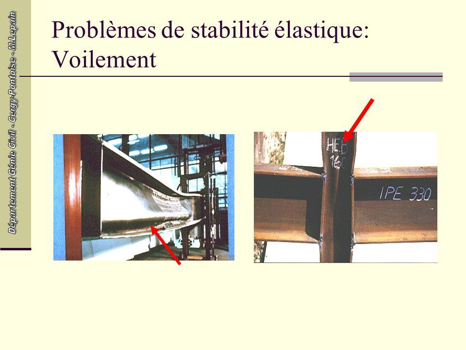 Problèmes de stabilité élastique: Voilement