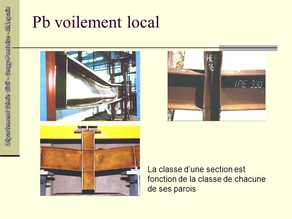 Pb voilement local La classe d'une section est fonction de la classe de chacune de ses parois