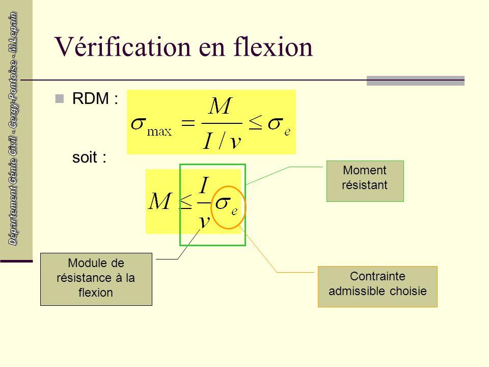 Vérification en flexion