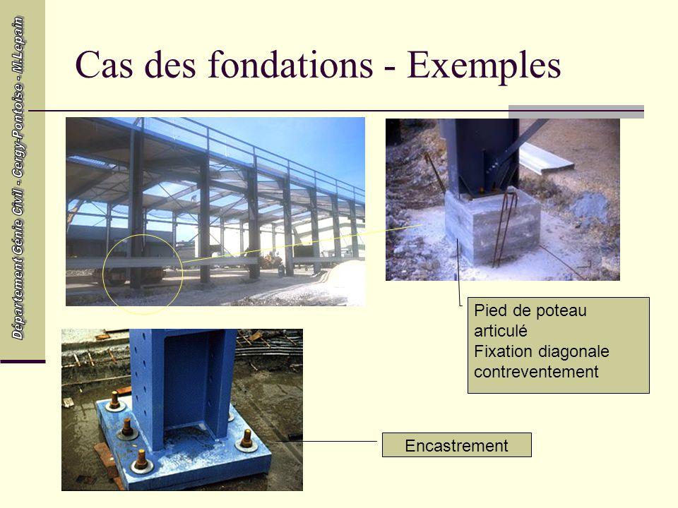 Cas des fondations - Exemples