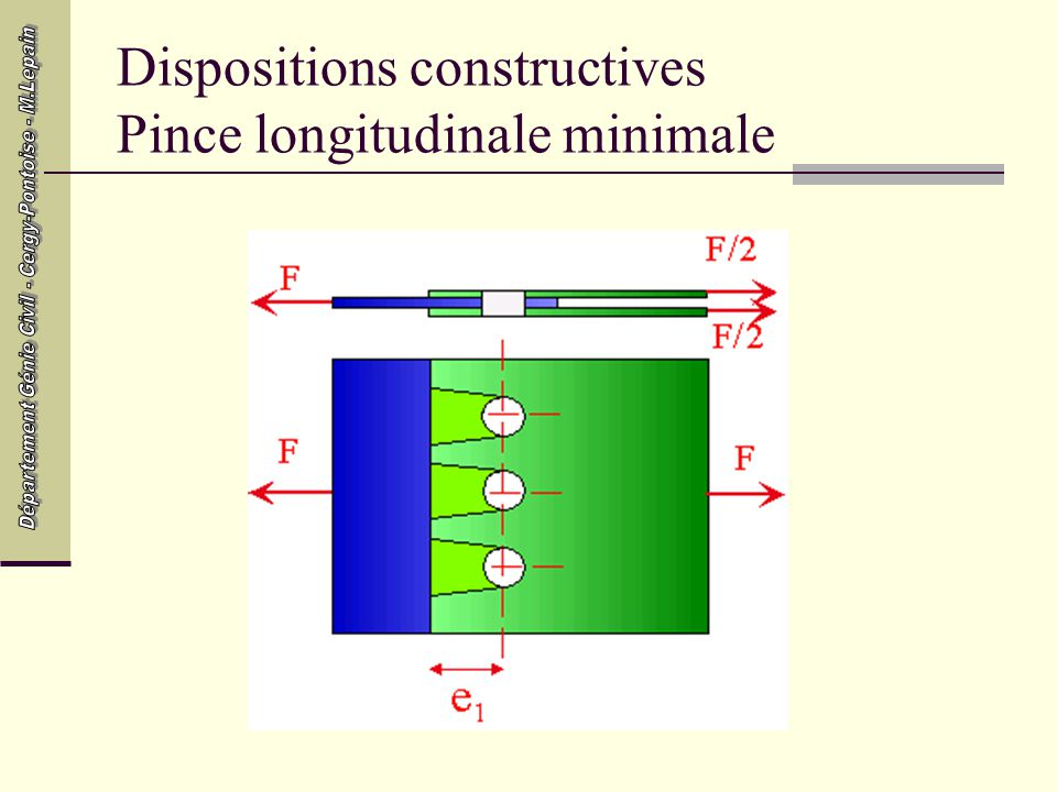 Dispositions constructives Pince longitudinale minimale