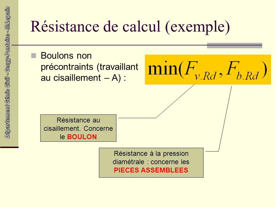Résistance de calcul (exemple)