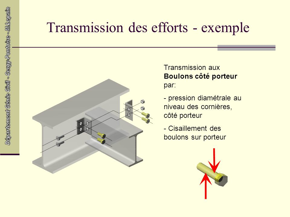 Transmission des efforts - exemple