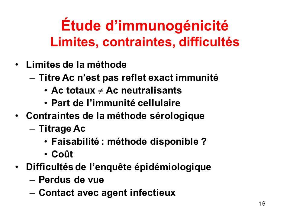 Étude d'immunogénicité Limites, contraintes, difficultés
