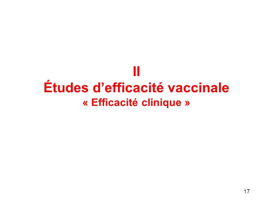 Études d'efficacité vaccinale « Efficacité clinique »