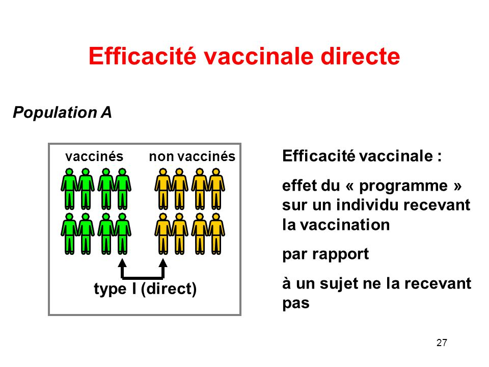 Efficacité vaccinale directe