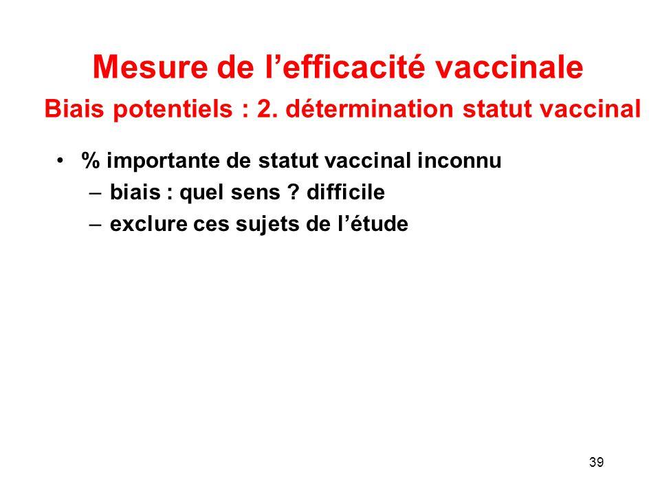 Mesure de l'efficacité vaccinale Biais potentiels : 2