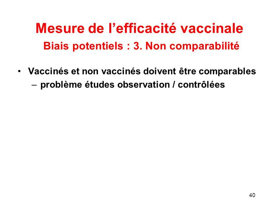 Mesure de l'efficacité vaccinale Biais potentiels : 3