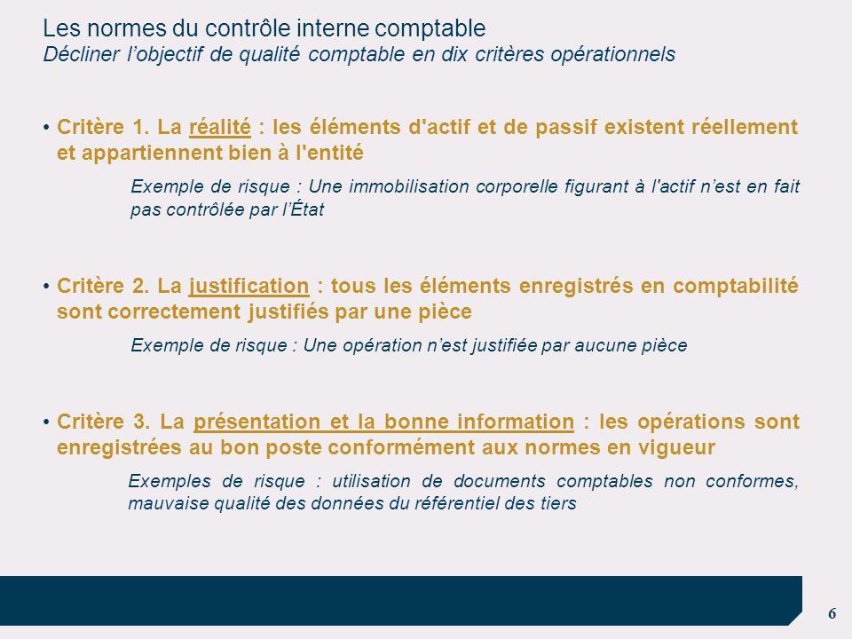 controle des comptes comptables pdf