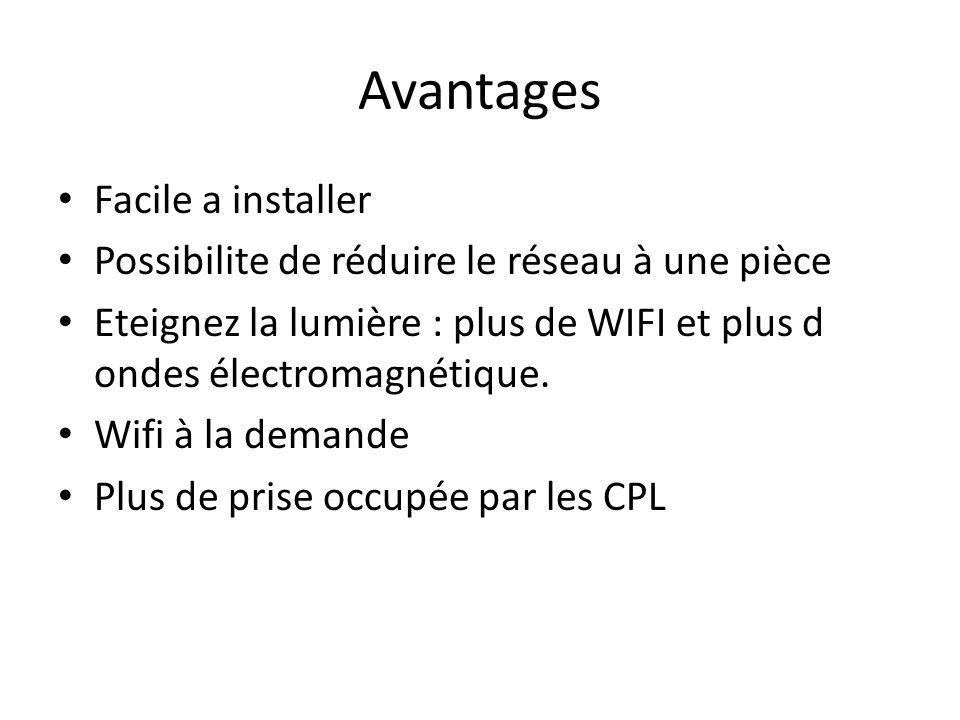 Installez votre ampoule cpl wifi ppt t l charger - Reduire la resonance d une piece ...
