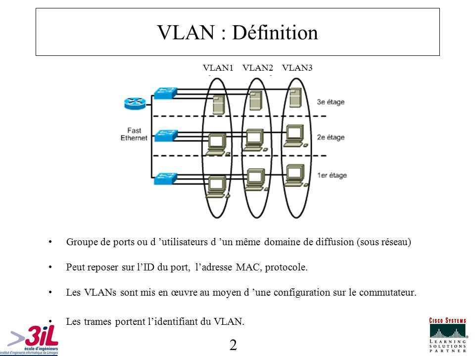Les r seaux locaux virtuels vlan ppt t l charger for Portent definition