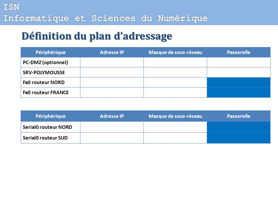 Formation des enseignants ppt video online t l charger for Passerelle definition