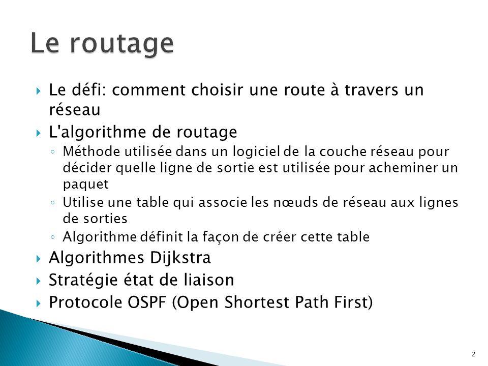 Tutorat 7 introduction au routage et ospf ppt t l charger - Comment attenuer le bruit d une route ...