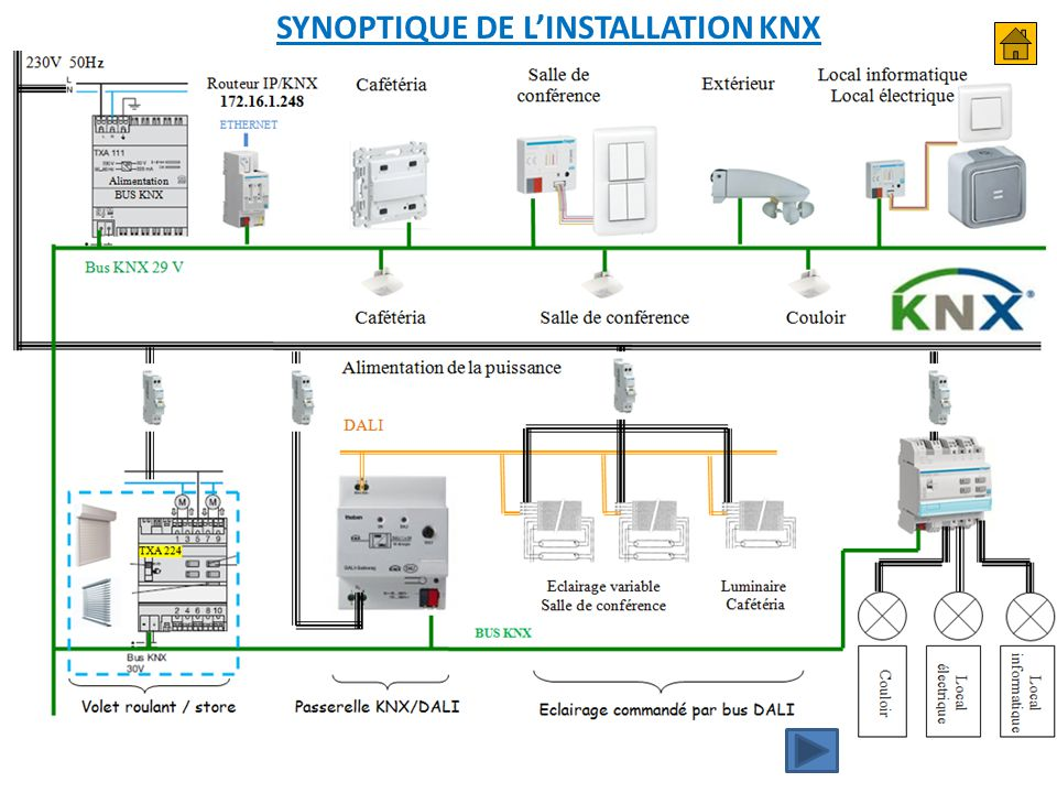 Schneider Electric Energy Monitoring Of Architecture Knx