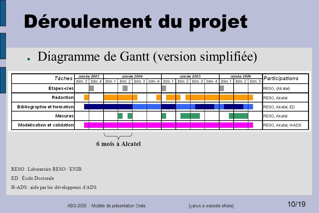 Valorisation des comptences nouveau chapitre de la thse ppt droulement du projet diagramme de gantt version simplifie 1019 ccuart Choice Image