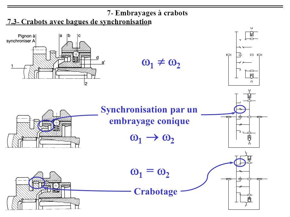 Crabots avec bagues de synchronisation