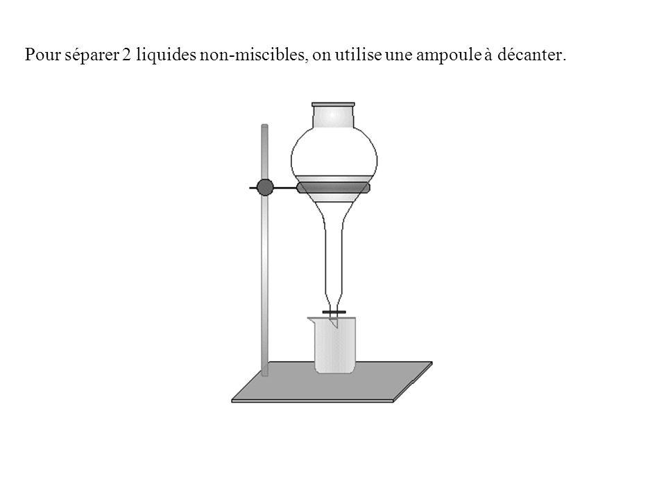 Pour séparer 2 liquides non-miscibles, on utilise une ampoule à décanter.