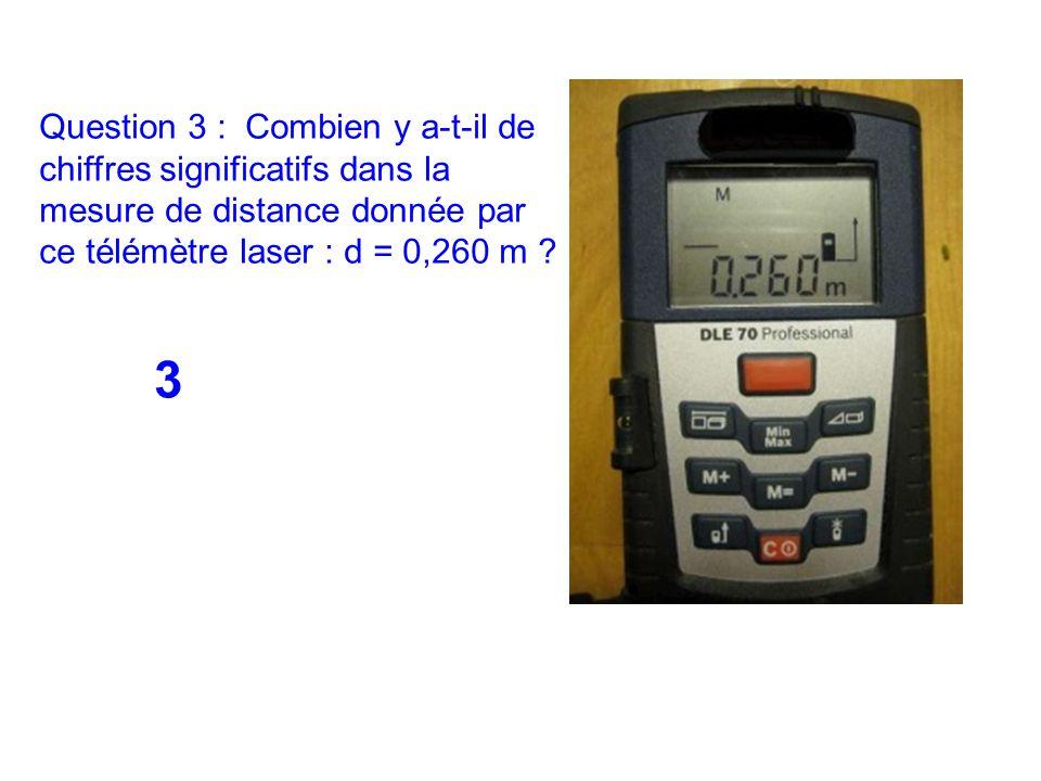 Question 3 : Combien y a-t-il de chiffres significatifs dans la mesure de distance donnée par ce télémètre laser : d = 0,260 m