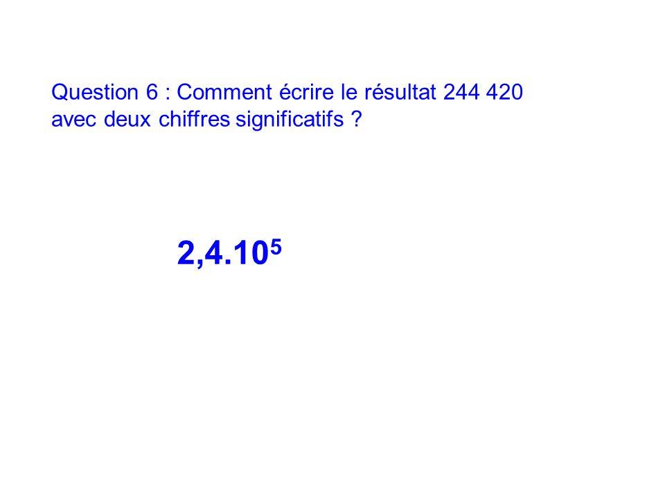 Question 6 : Comment écrire le résultat 244 420 avec deux chiffres significatifs