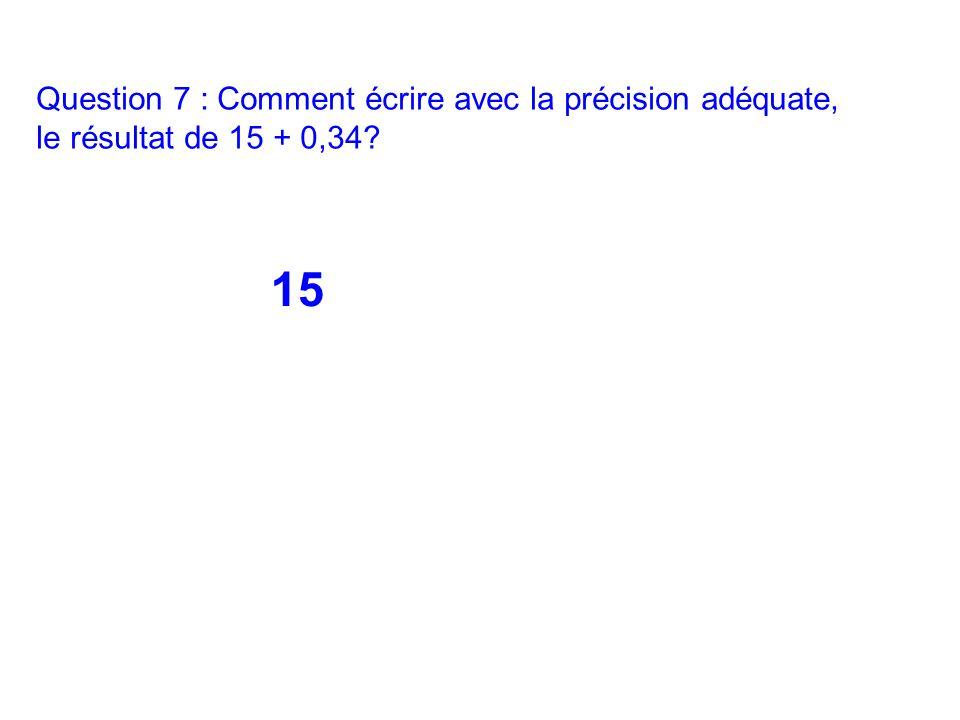 Question 7 : Comment écrire avec la précision adéquate, le résultat de 15 + 0,34