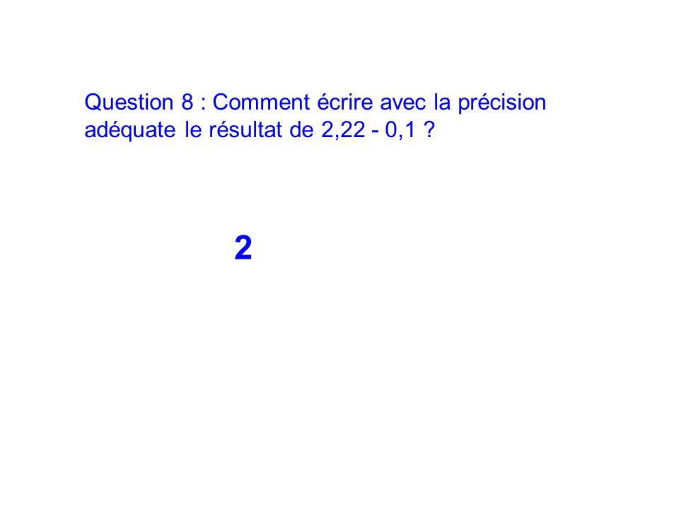 Question 8 : Comment écrire avec la précision adéquate le résultat de 2,22 - 0,1