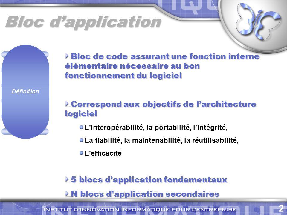 Architecture logicielle les blocs d applications ppt for Architecture logicielle exemple