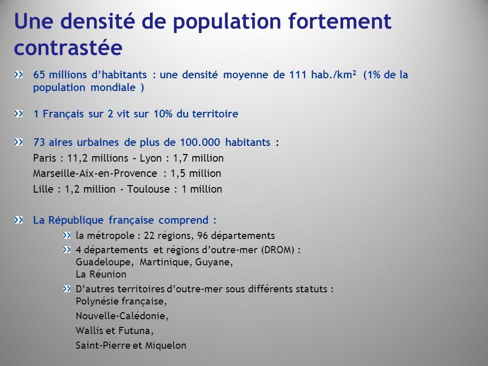 Une densité de population fortement contrastée
