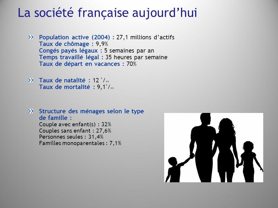 La société française aujourd'hui