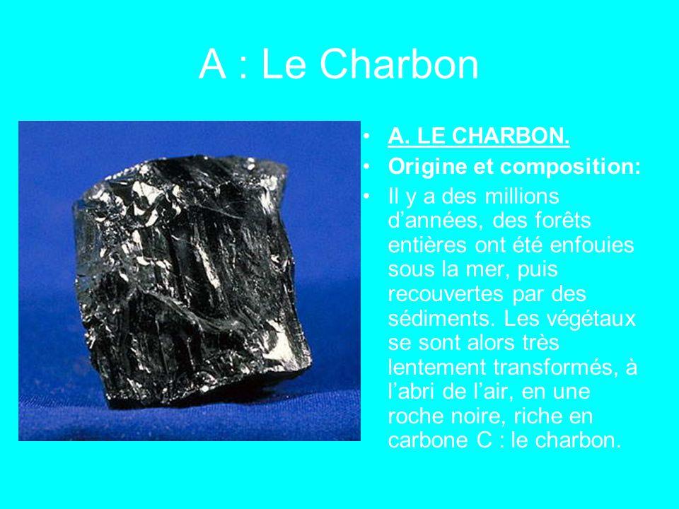 A : Le Charbon A. LE CHARBON. Origine et composition: