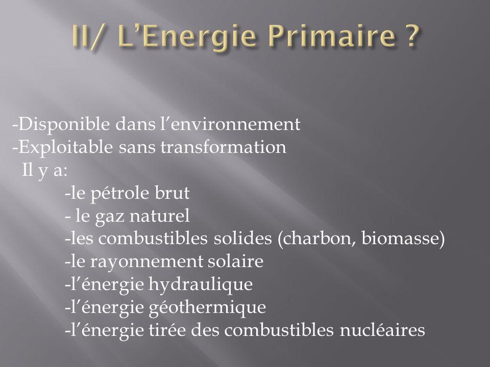 II/ L'Energie Primaire